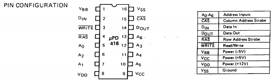 uPD416C-2 Pin Configuration